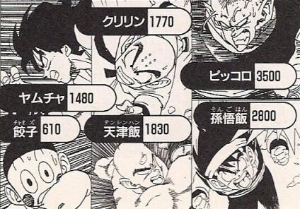 Dragon Ball poderes de luta 1