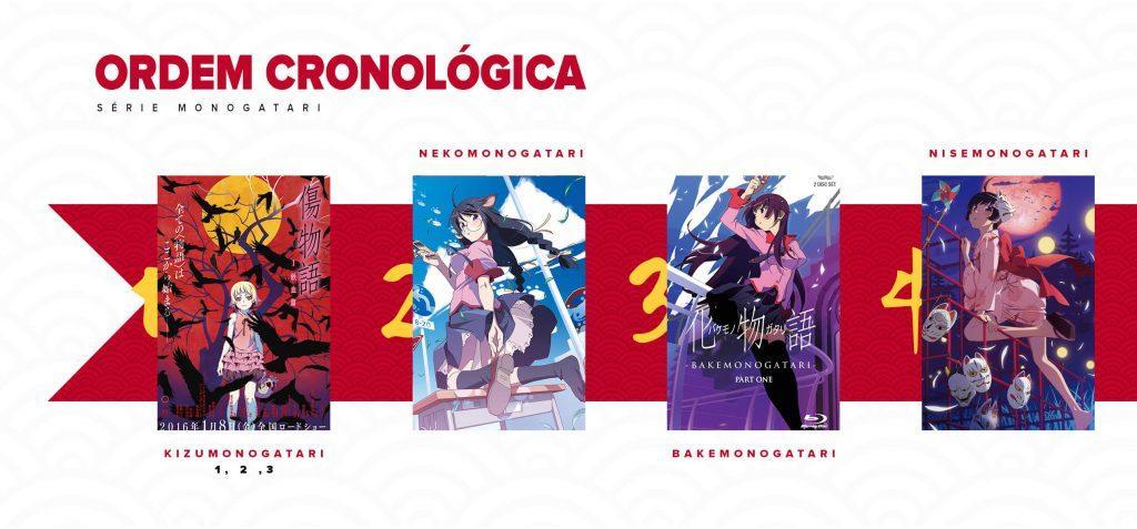 Guia monogatari ordem cronológica pt1