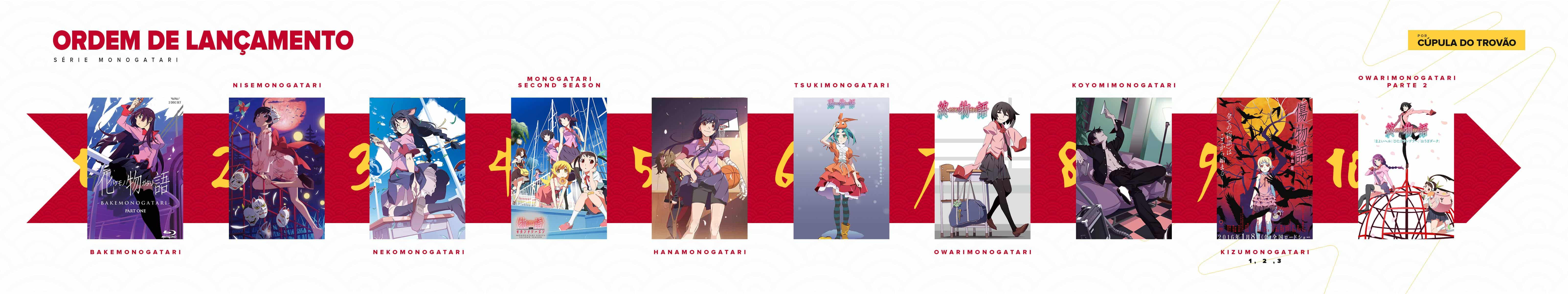 Guia completo Monogatari Series ordem de lançamento