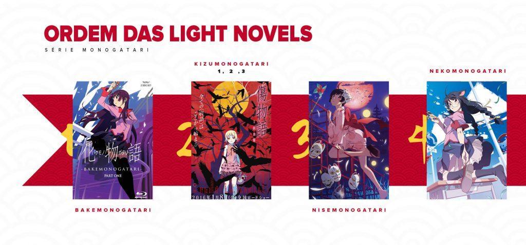 Guia monogatari ordem light novel pt1