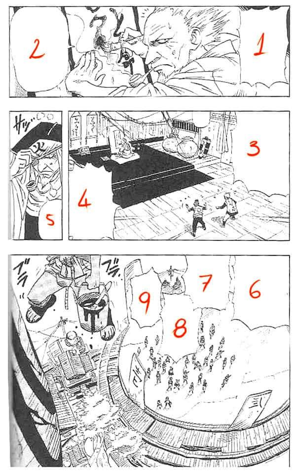 Leitura de um Mangá, ordem, simbolizada em Naruto