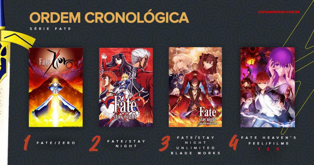 Ordem-Cronológica Guia fate