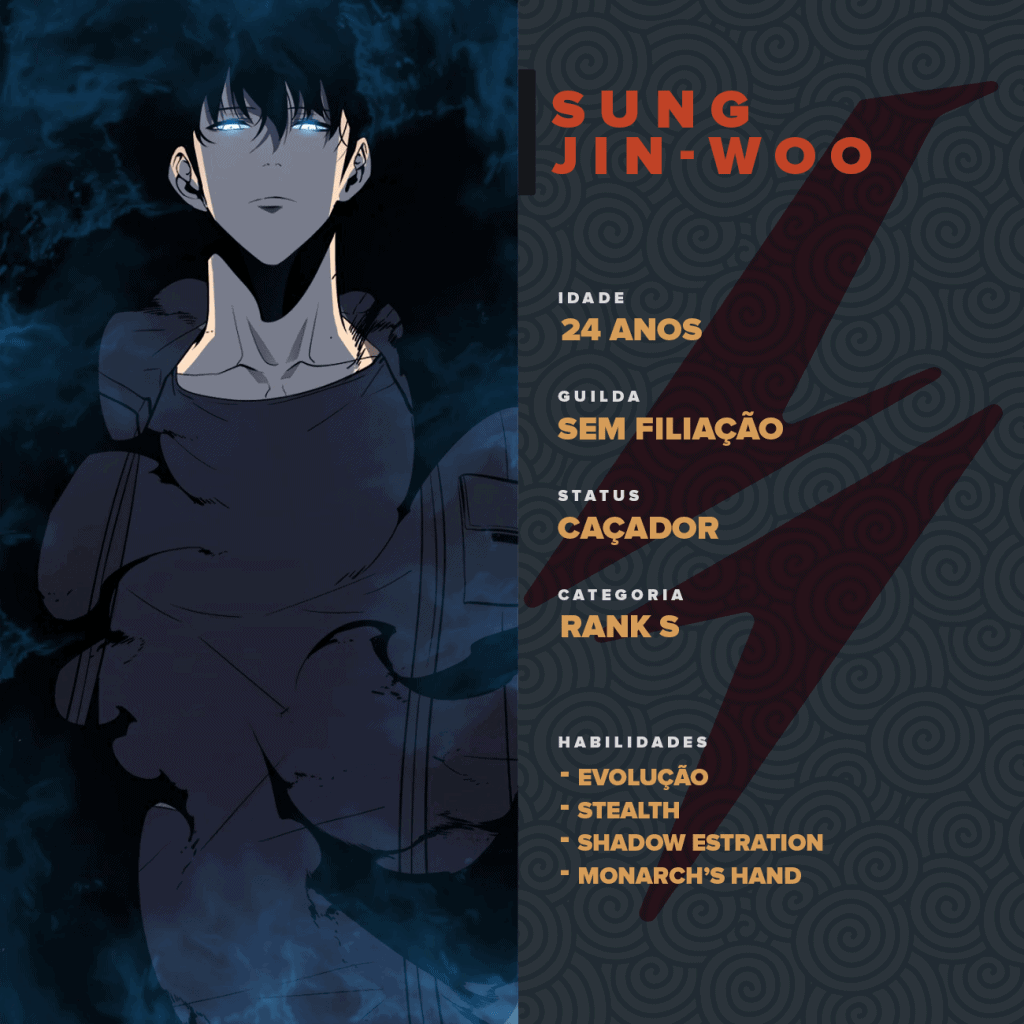 Guia Rank-S Sung Jin-woo