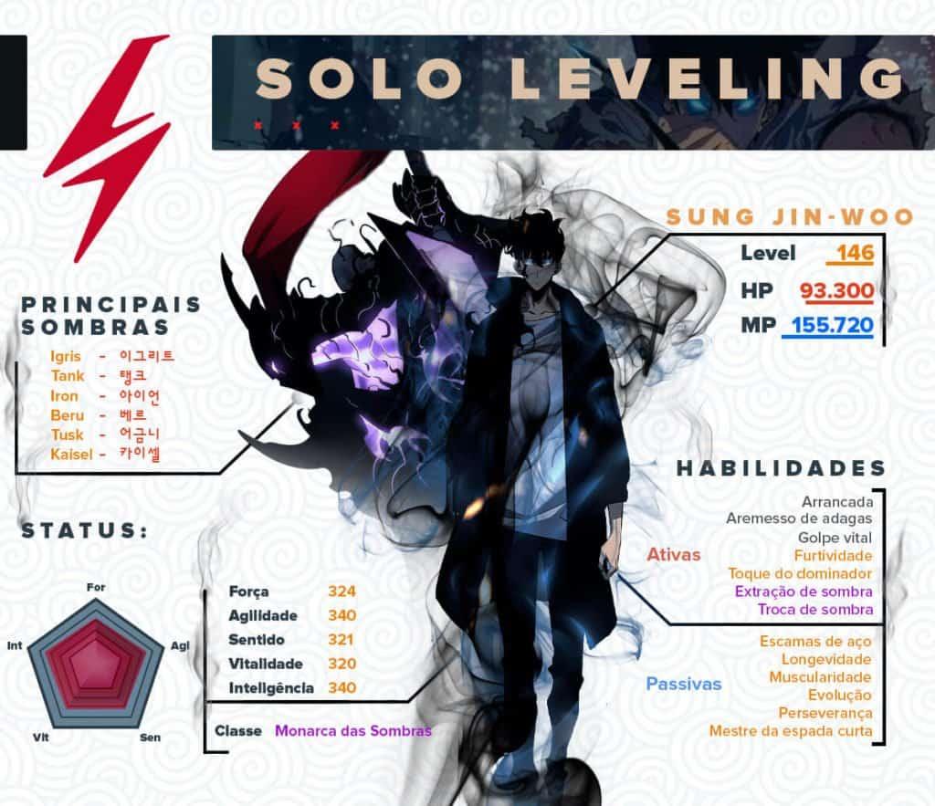 Status Jin-Woo Solo Leveling