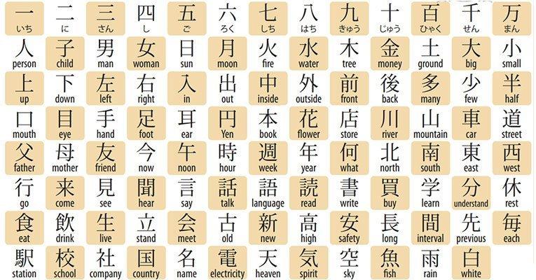 kanji alfabeto japones